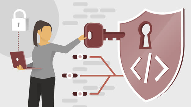 Programming Foundations: Secure Coding